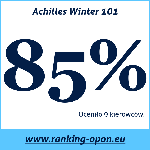 Test pneumatik Achilles Winter 101