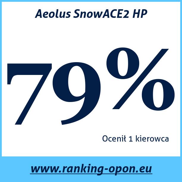 Test pneumatik Aeolus SnowACE2 HP