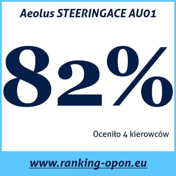 Test pneumatik Aeolus STEERINGACE AU01