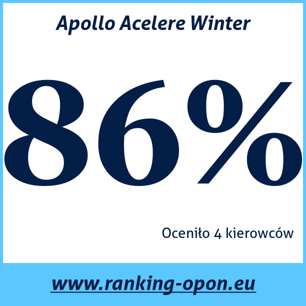 Test pneumatik Apollo Acelere Winter