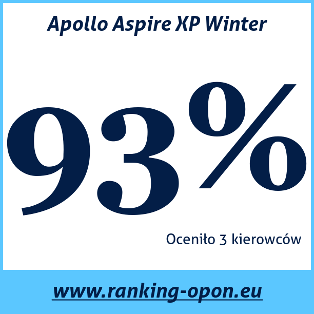 Test pneumatik Apollo Aspire XP Winter