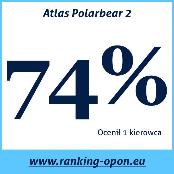 Ranking Atlas Polarbear 2 74 1 Recenzja Ranking Oponeu