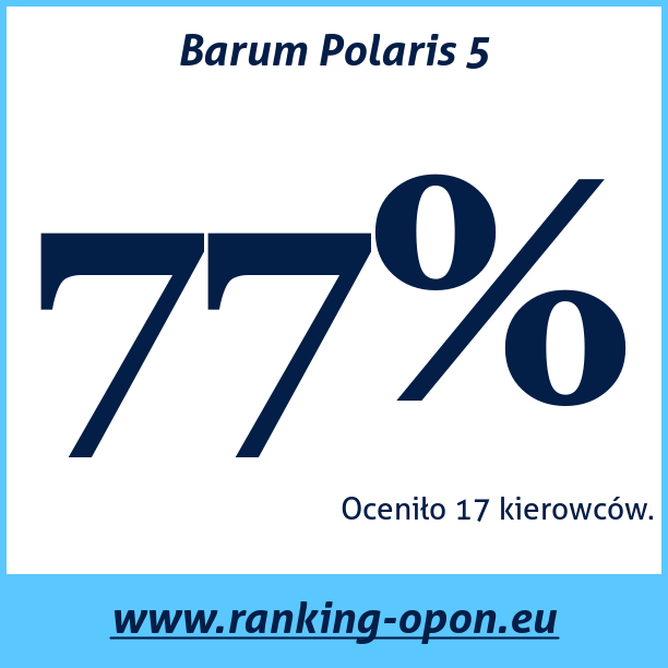 Ranking Barum Polaris 5 80 7 Recenzji Ranking Oponeu