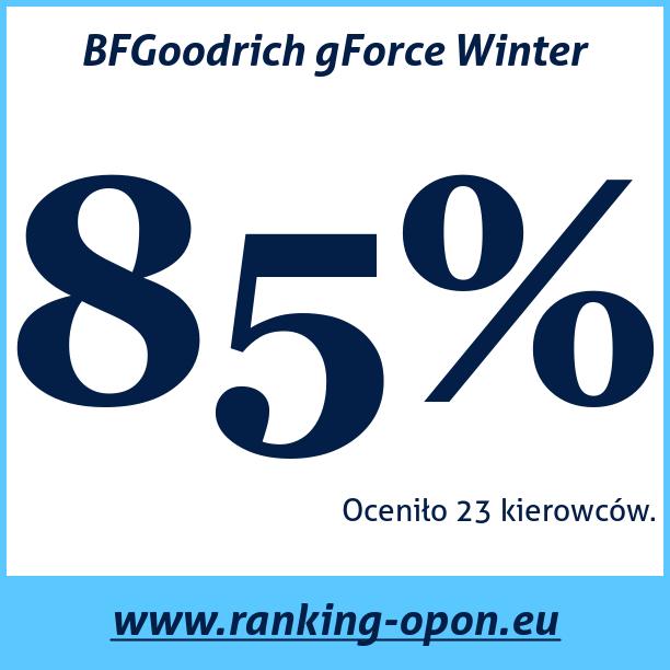 Test pneumatik BFGoodrich gForce Winter