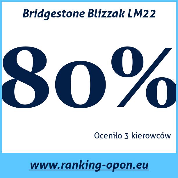 Test pneumatik Bridgestone Blizzak LM22