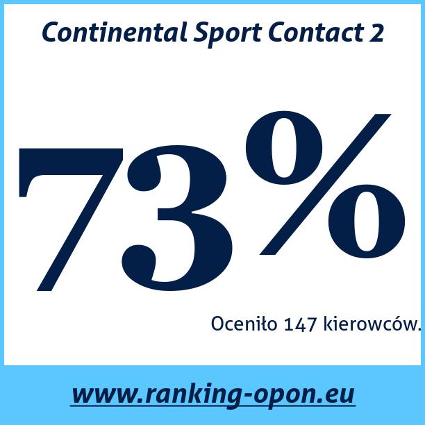 Test pneumatik Continental Sport Contact 2