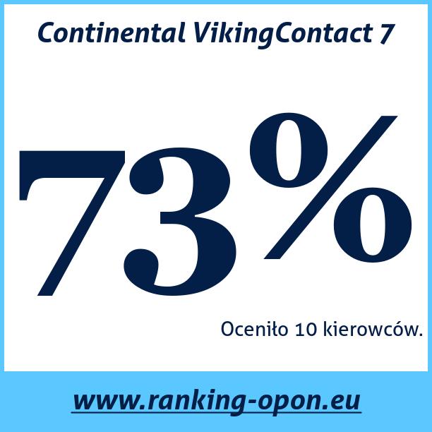 Test pneumatik Continental VikingContact 7
