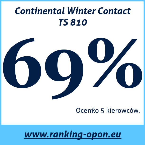 Test pneumatik Continental Winter Contact TS 810