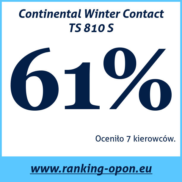 Test pneumatik Continental Winter Contact TS 810 S