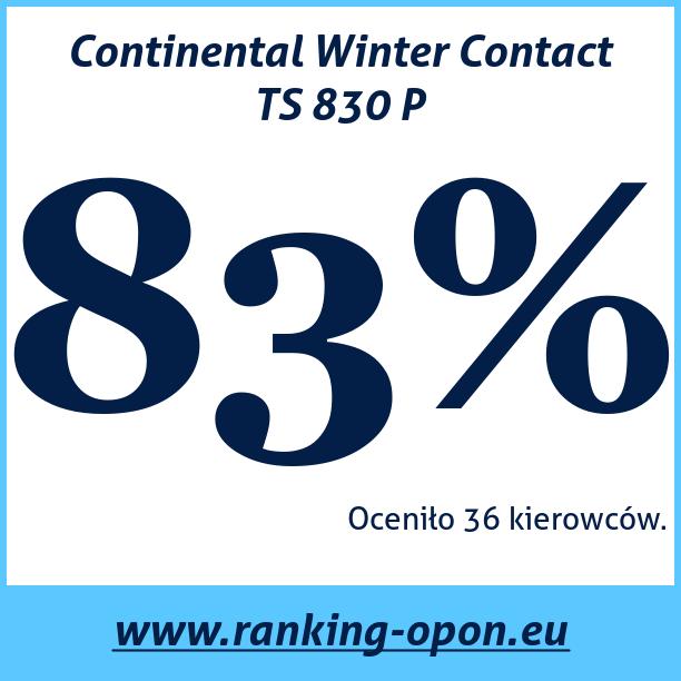 Test pneumatik Continental Winter Contact TS 830 P