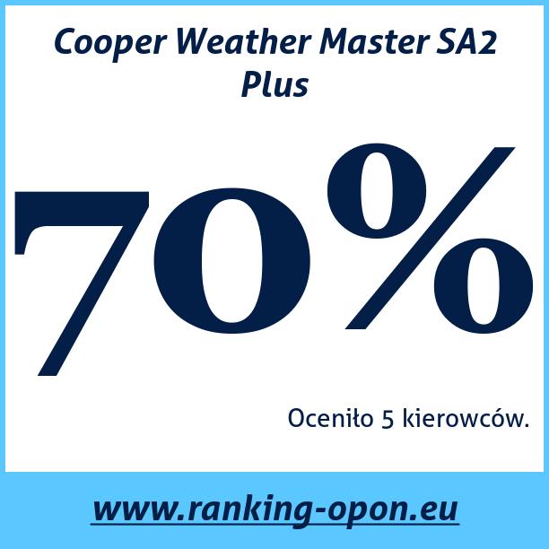 Test pneumatik Cooper Weather Master SA2 Plus