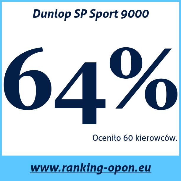 Test pneumatik Dunlop SP Sport 9000