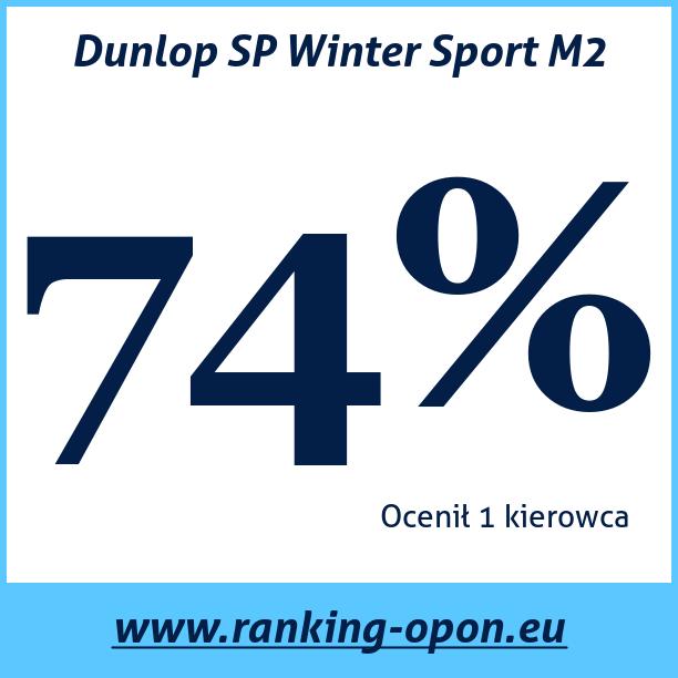 Test pneumatik Dunlop SP Winter Sport M2