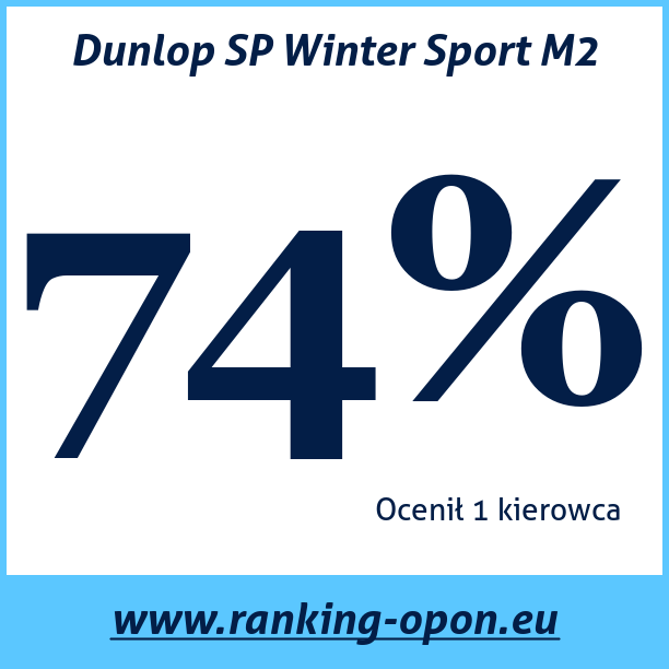 Test pneumatik Dunlop SP Winter Sport M2