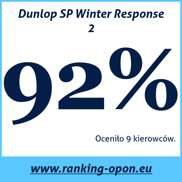 Test pneumatik Dunlop SP Winter Response 2