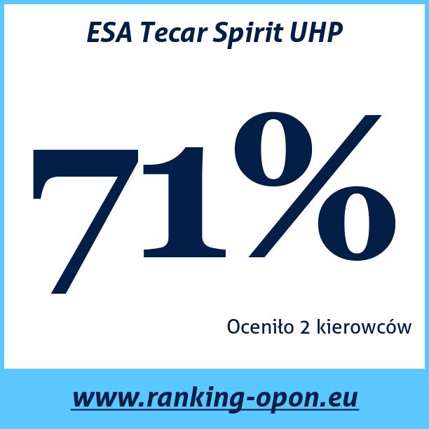 Test pneumatik ESA Tecar Spirit UHP