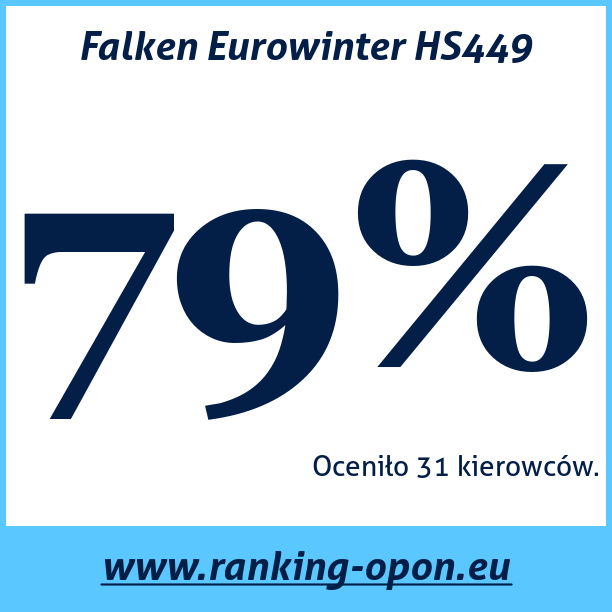 Test pneumatik Falken Eurowinter HS449