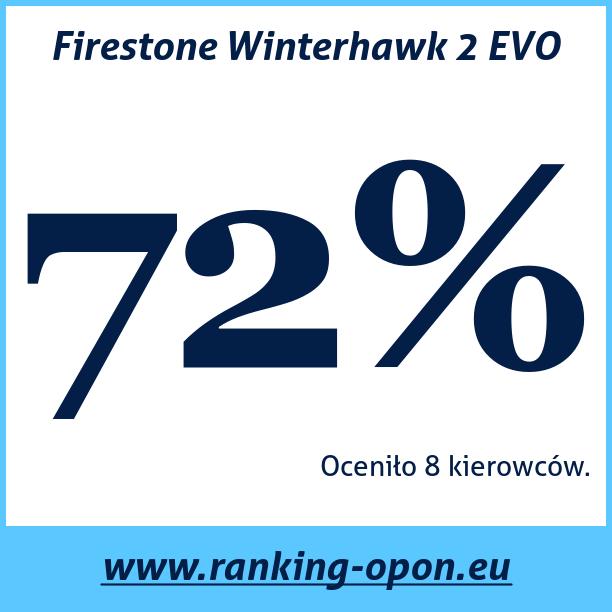 Test pneumatik Firestone Winterhawk 2 EVO