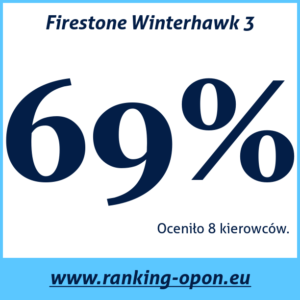 Test pneumatik Firestone Winterhawk 3