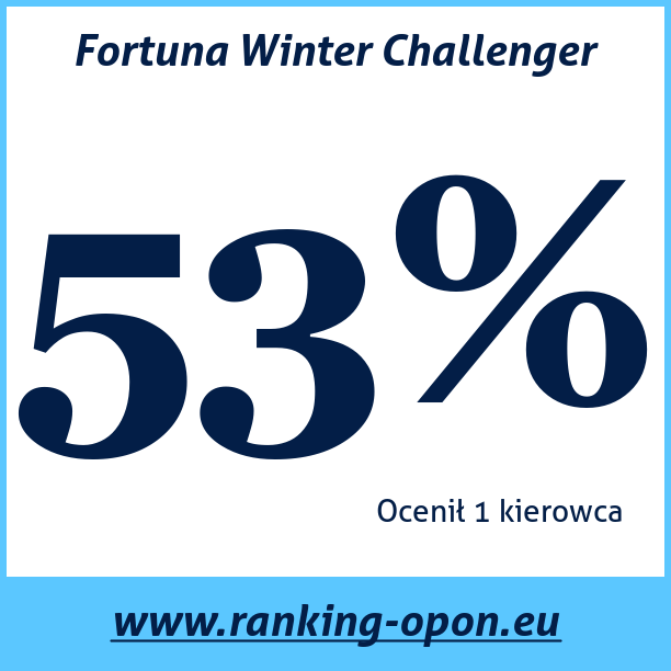 Test pneumatik Fortuna Winter Challenger