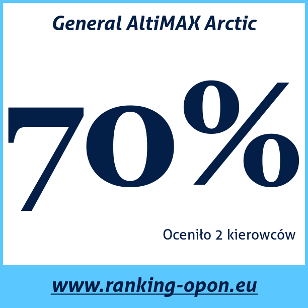 Test pneumatik General AltiMAX Arctic
