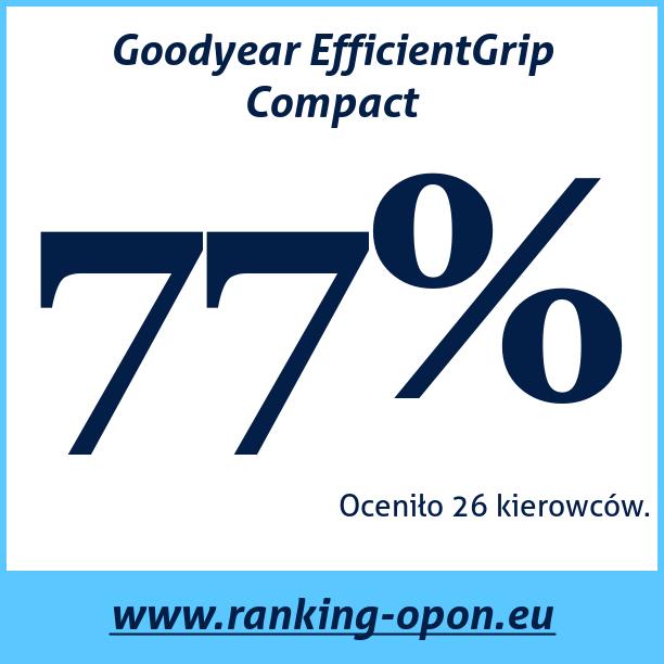 Test pneumatik Goodyear EfficientGrip Compact