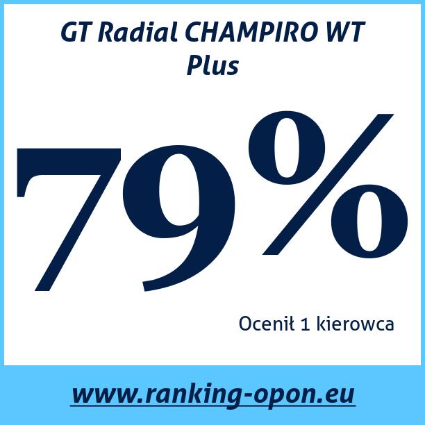 Test pneumatik GT Radial CHAMPIRO WT Plus
