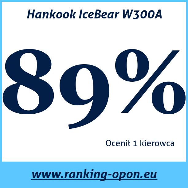 Test pneumatik Hankook IceBear W300A