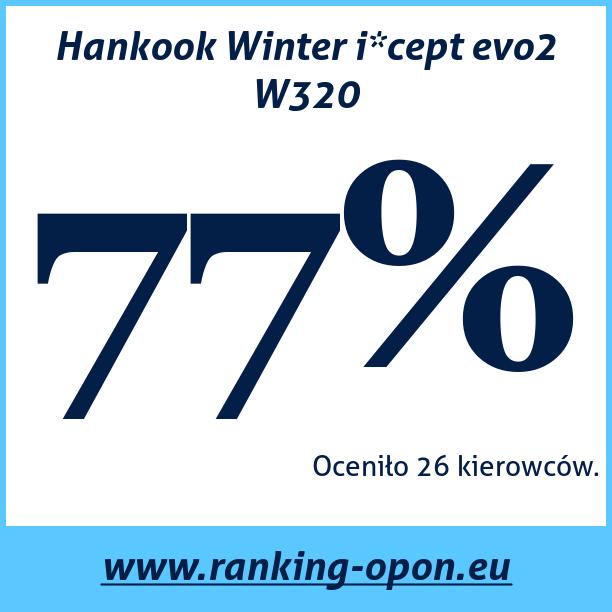 Test pneumatik Hankook Winter i*cept evo2 W320