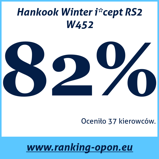 Test pneumatik Hankook Winter i*cept RS2 W452