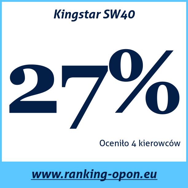 Test pneumatik Kingstar SW40