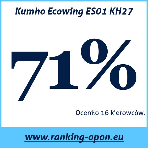 Test pneumatik Kumho Ecowing ES01 KH27
