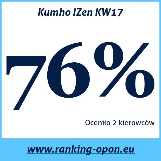 Test pneumatik Kumho IZen KW17