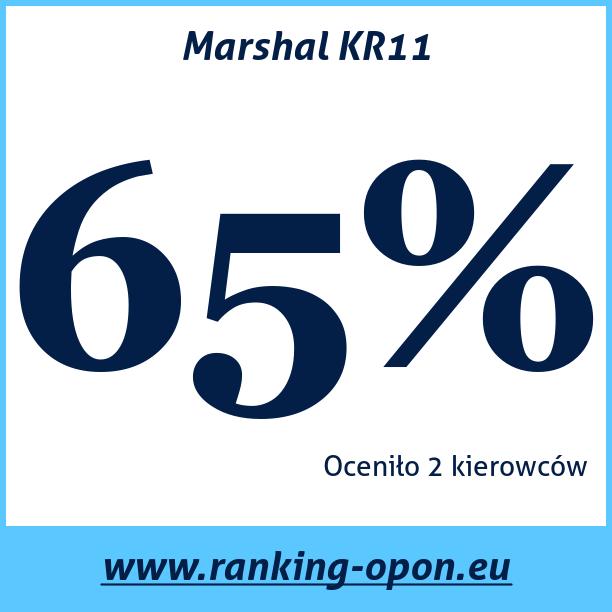 Test pneumatik Marshal KR11