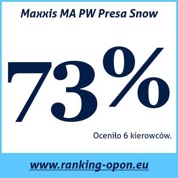 Test pneumatik Maxxis MA PW Presa Snow