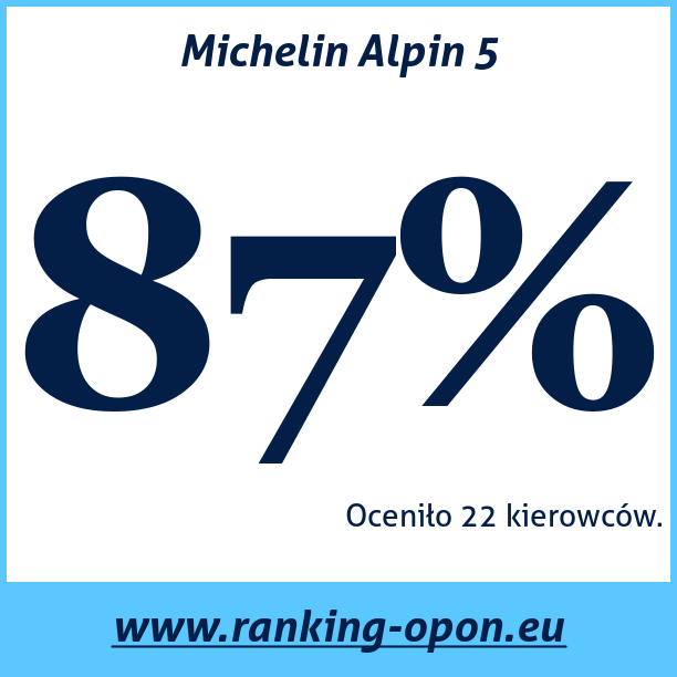 Test pneumatik Michelin Alpin 5