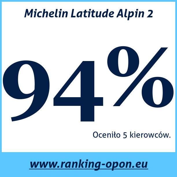 Test pneumatik Michelin Latitude Alpin 2