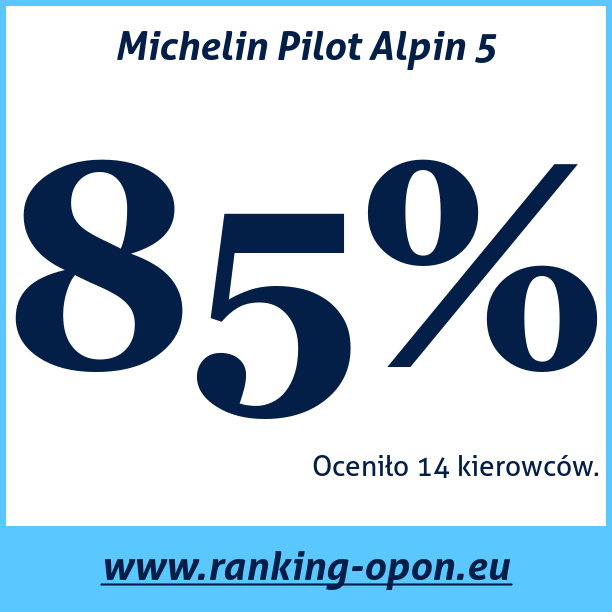 Test pneumatik Michelin Pilot Alpin 5