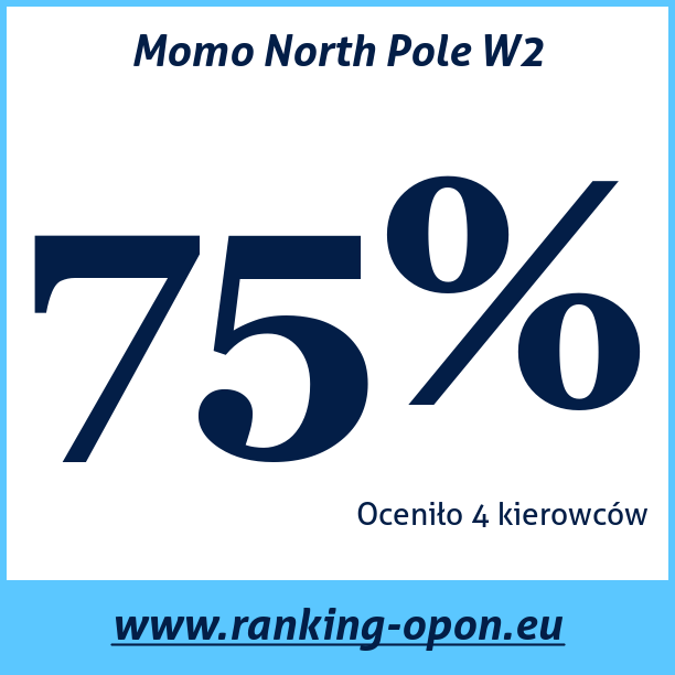 Test pneumatik Momo North Pole W2