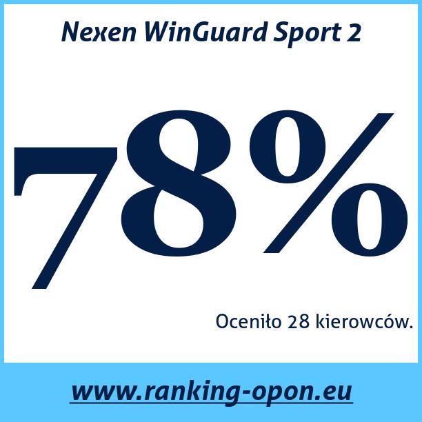 Test pneumatik Nexen WinGuard Sport 2