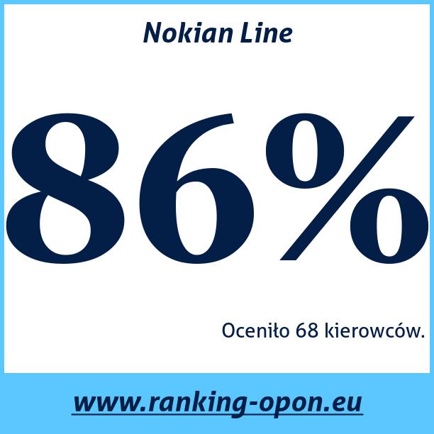Test pneumatik Nokian Line