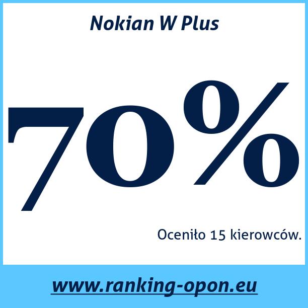 Test pneumatik Nokian W Plus