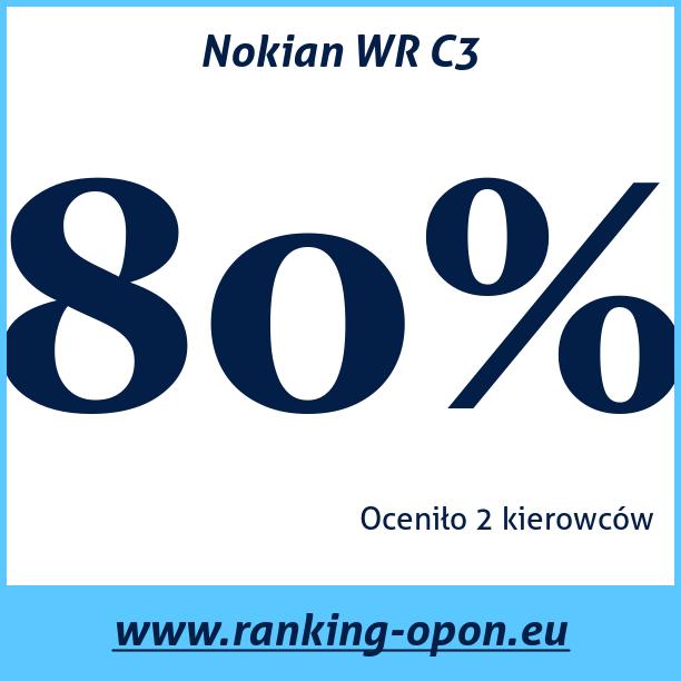Test pneumatik Nokian WR C3