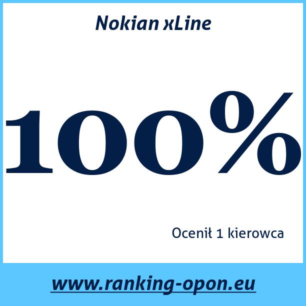 Test pneumatik Nokian xLine