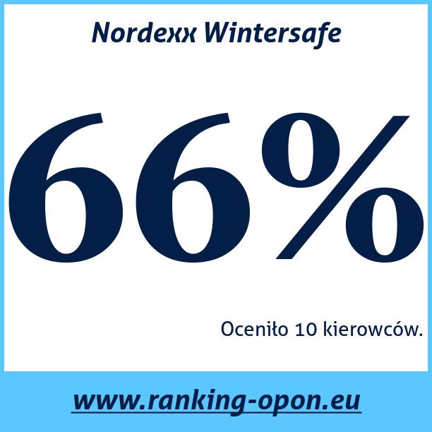 Test pneumatik Nordexx Wintersafe