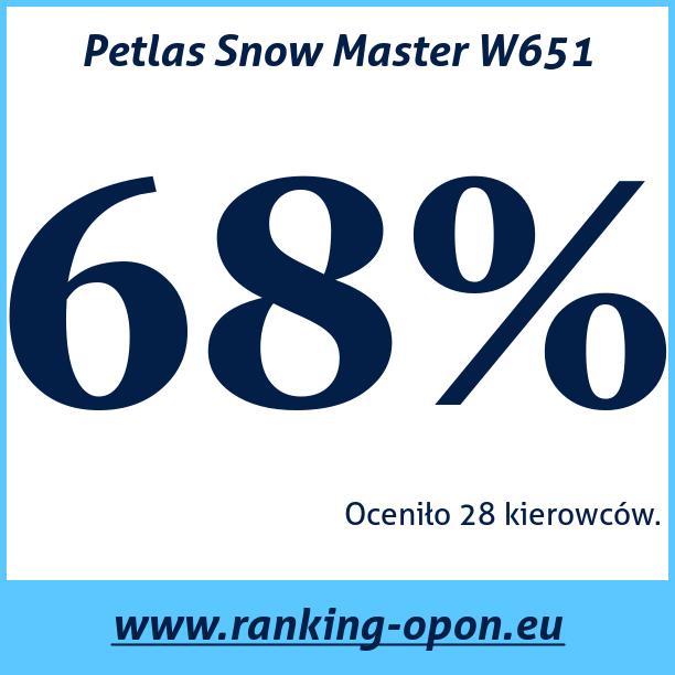 Test pneumatik Petlas Snow Master W651