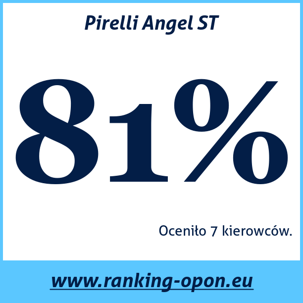 Test pneumatik Pirelli Angel ST