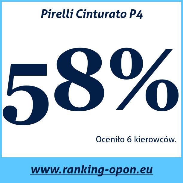 Test pneumatik Pirelli Cinturato P4