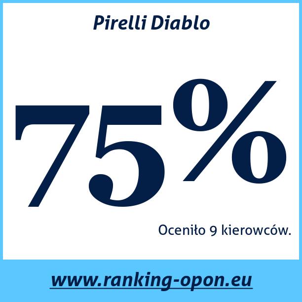 Test pneumatik Pirelli Diablo