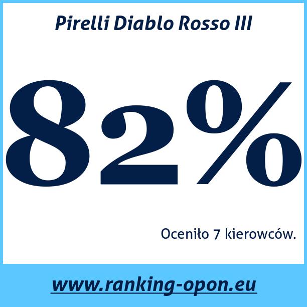 Test pneumatik Pirelli Diablo Rosso III